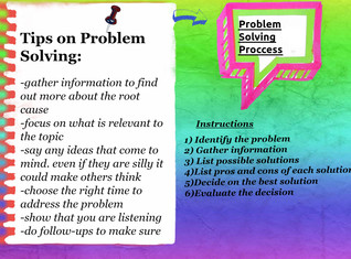 problem solving proccess