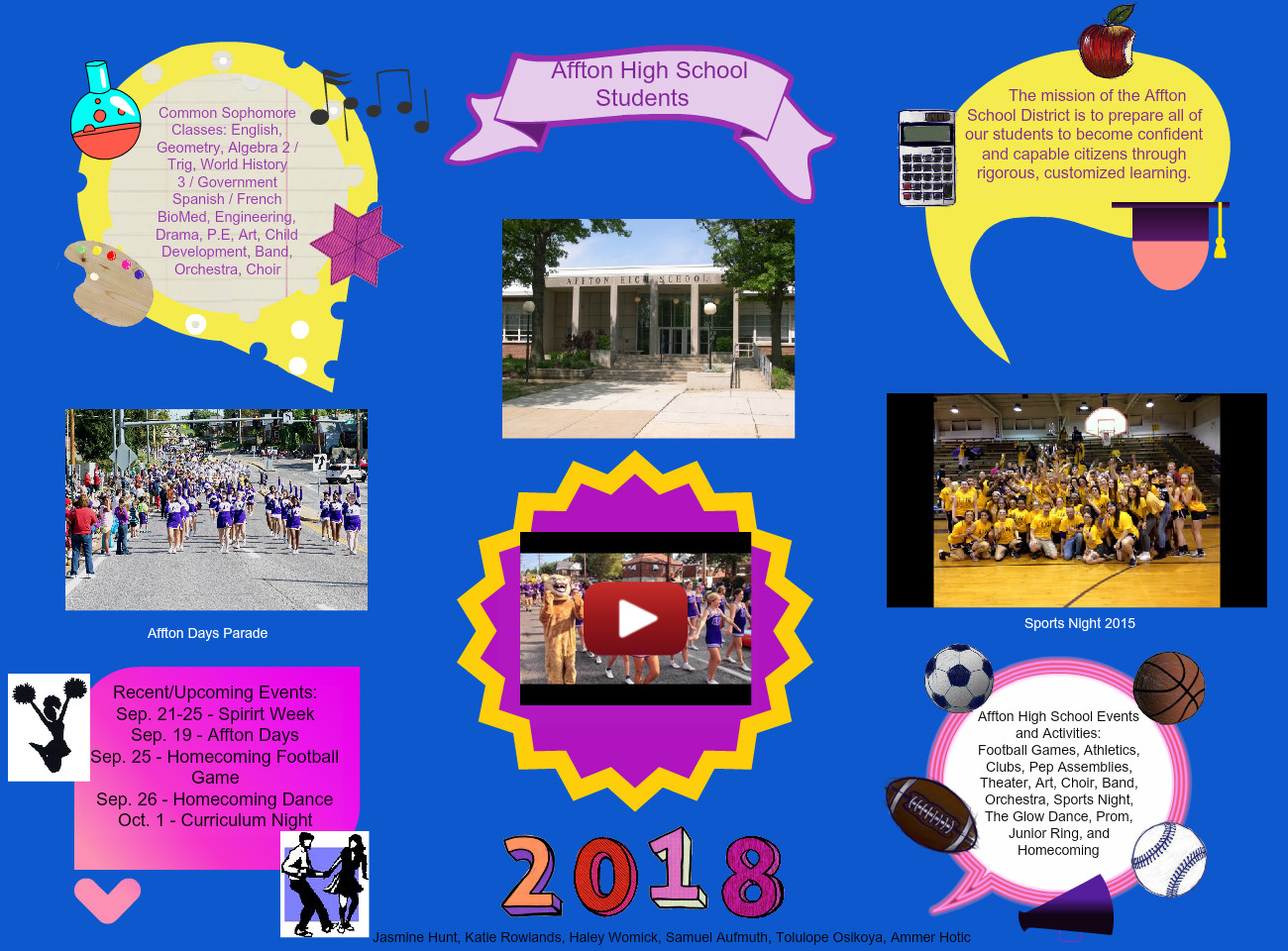 Affton High School Students: text, images, music, video | Glogster
