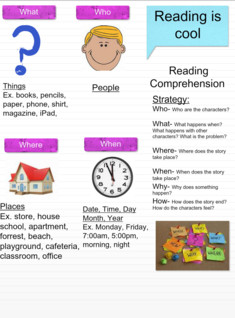 Reading Comprehension WH questions