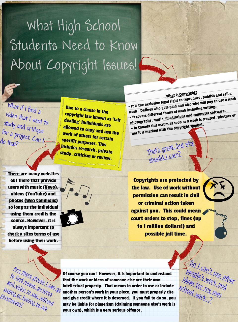 STUDENT COPYRIGHT HAND-OUT