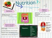 Nutrition's thumbnail