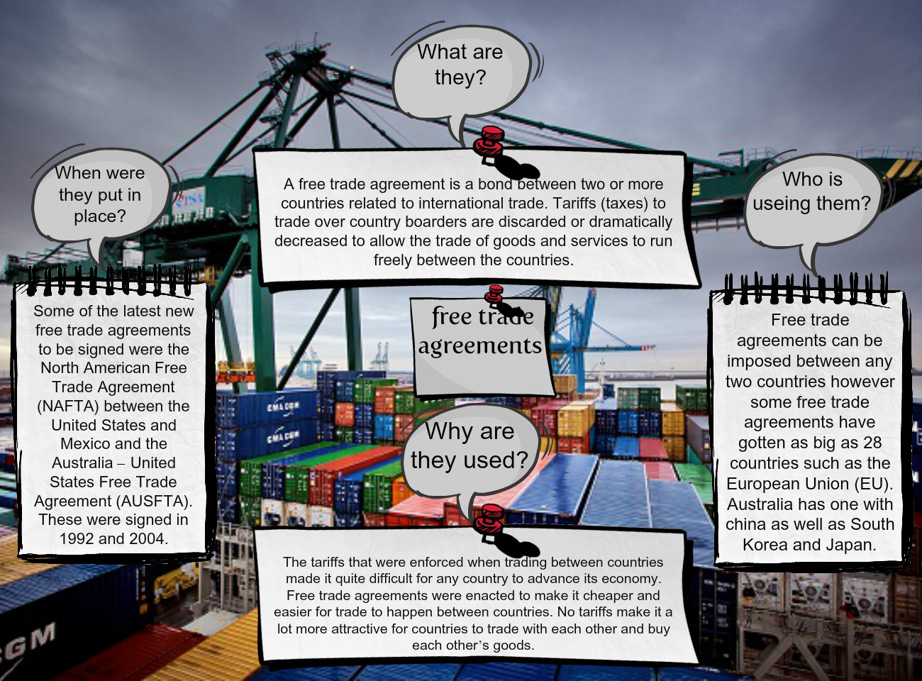 Free Trade Agreements Agreement Free Global Trade Trade