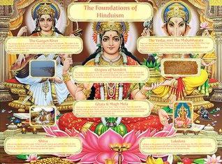 The Foundations of Hinduism
