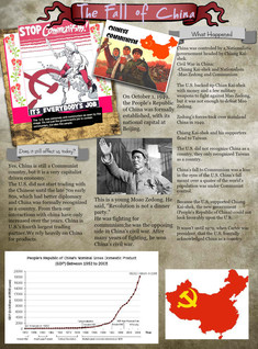 The Fall of China U.S. History