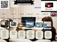 Evolution of TV's thumbnail