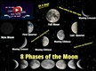 8 Phases of the Moon thumbnail