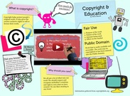 Copyright and Education's thumbnail