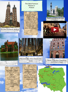 The Most Famous Places in Poland