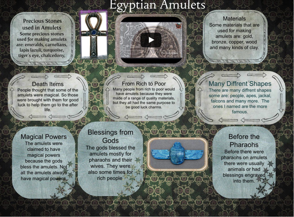 Egyptian Amulets