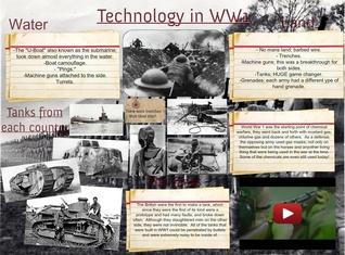 Technology in WW1