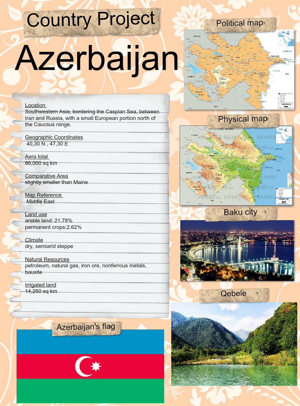 Country Project: Azerbaijan