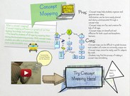 Concept Mapping_Shininger's thumbnail