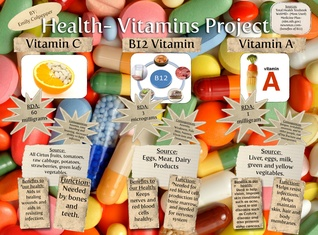 Health- Vitamins Project