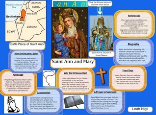 Saint Ann, Mother of Mary