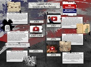 Causes of the American Revolution's thumbnail