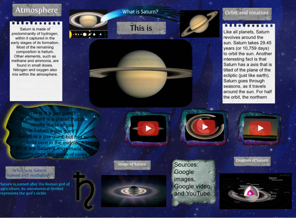 Saturn Astronomy Eng Planet Saturn Solar Space System