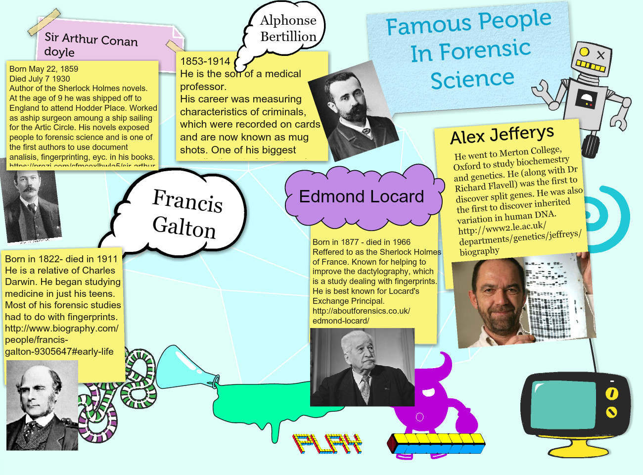 Famous people in forensic science