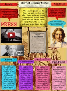 [2015] Yeidy Sanchez (4th Gr. Room 109 2014-15): Harriet Beecher Stowe