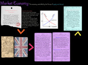 9C - Hailey - Market Economy Reflection's thumbnail