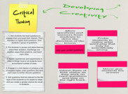 strategies for developing creativity and critical thinking's thumbnail