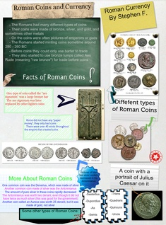 Roman Coins and Currency