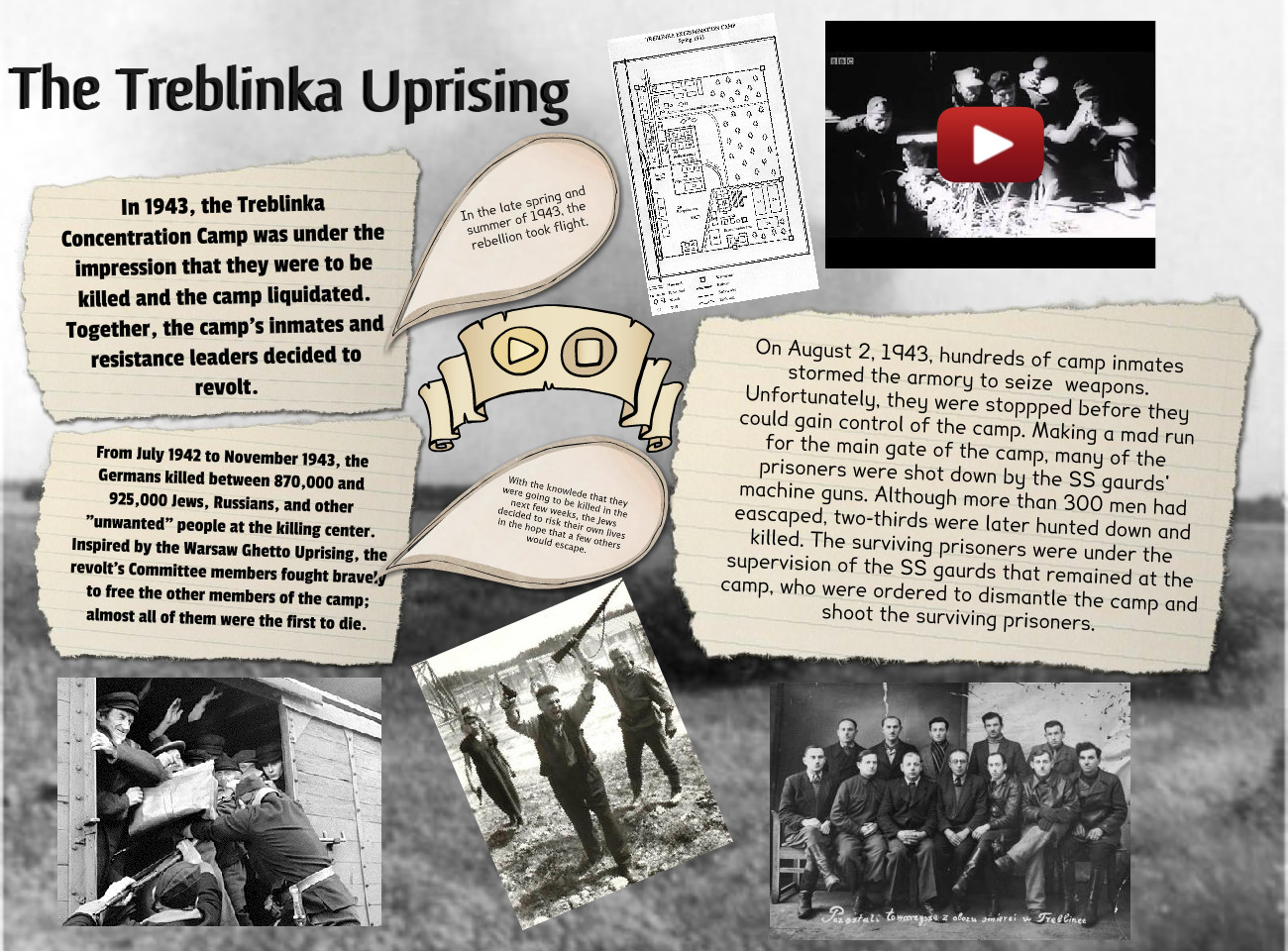 The Treblinka Uprising