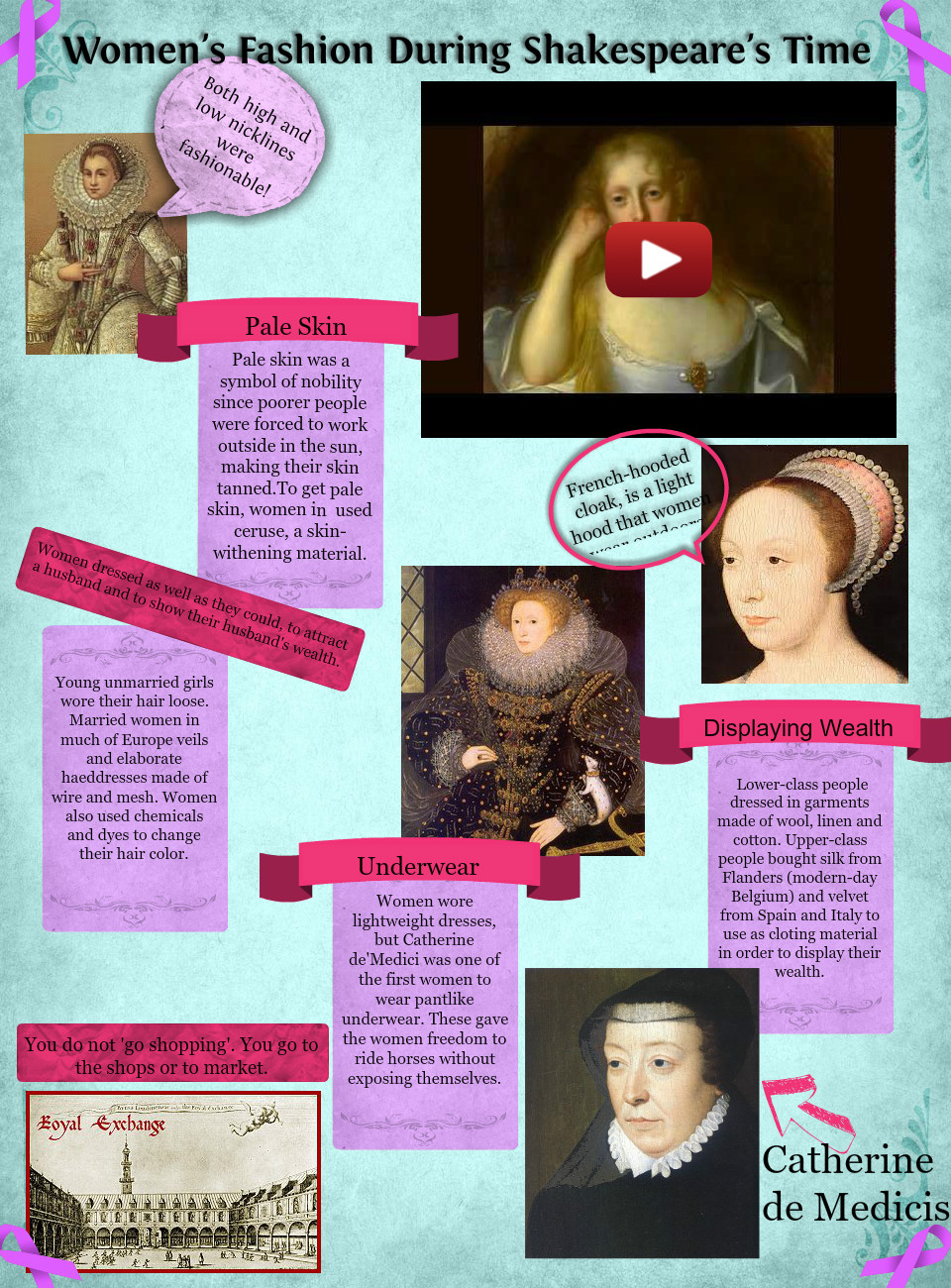 Women's Fashion During Shakespeare's Time
