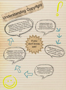 Understanding copyright for Secondary Students's thumbnail