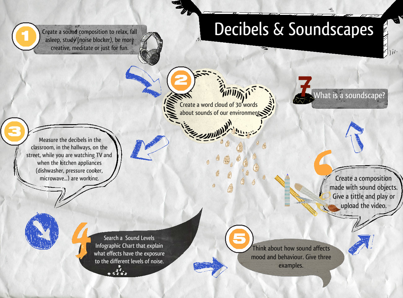 Decibels & Soundscapes