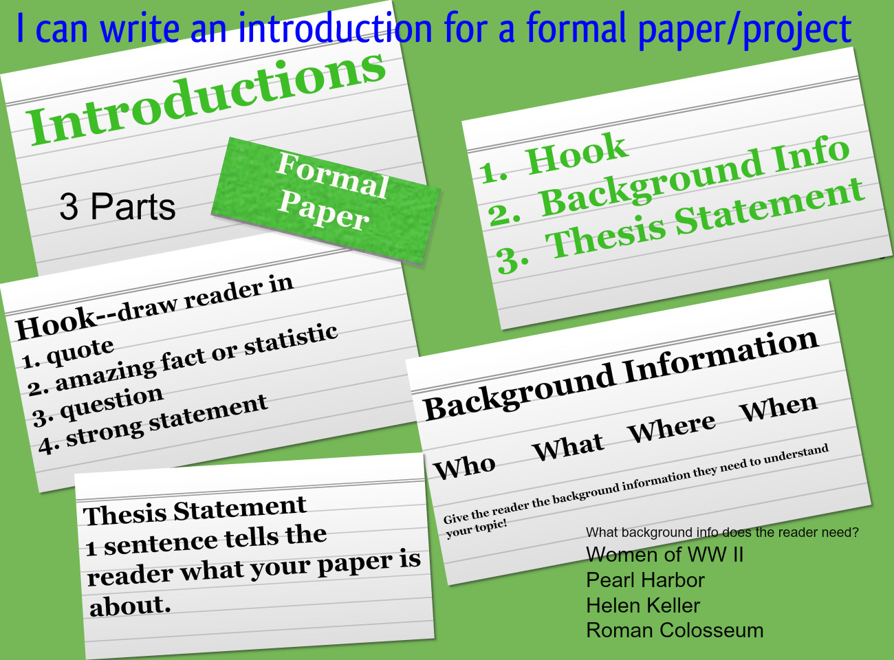 Introductions for Formal Paper