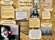 Diary of Anne Frank' thumbnail