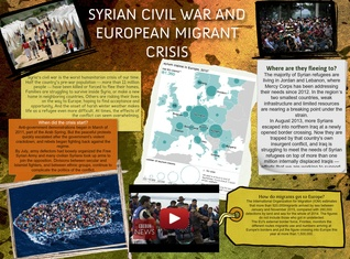 Syrian Civil War and European Migrant Crisis