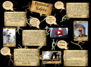 Personal Safety- Terrorism