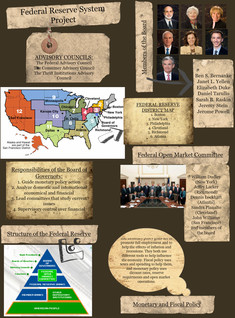 Federal Reserve System Project
