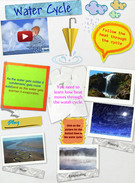 Water cycle' thumbnail