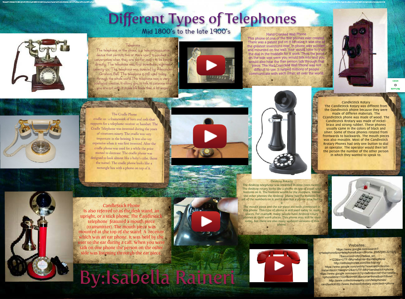 Different Types of Telephones