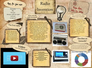 Radio Invention