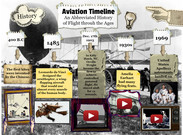 Aviation History Month - November 's thumbnail